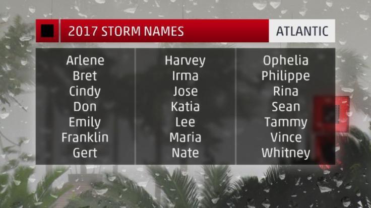 2017-atlantic-hurricane-season-names
