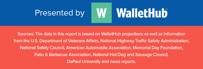 memorial day wallethub