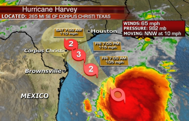 "Hurricane Harvey ""Grave Risk"""